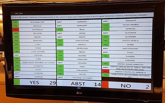 UNHCR Abstimmung 18.05.2018