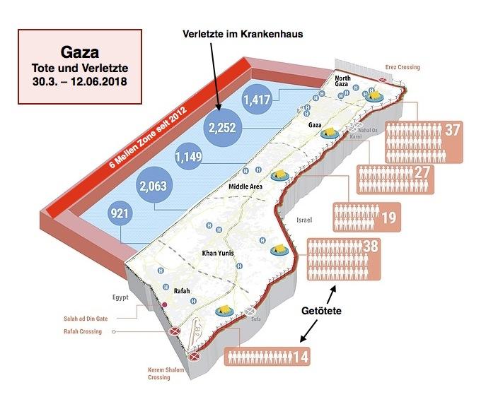 Grafik 02 Gaza Tote und Verletzte Stand 12.06.